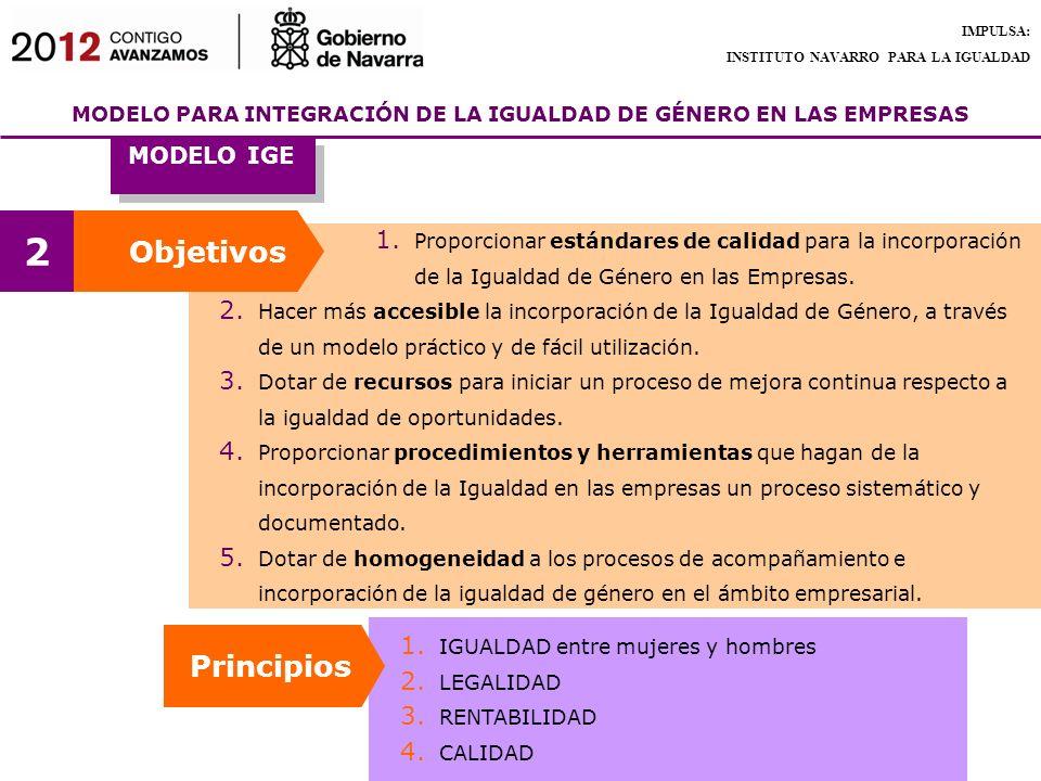 2 Objetivos Principios MODELO IGE