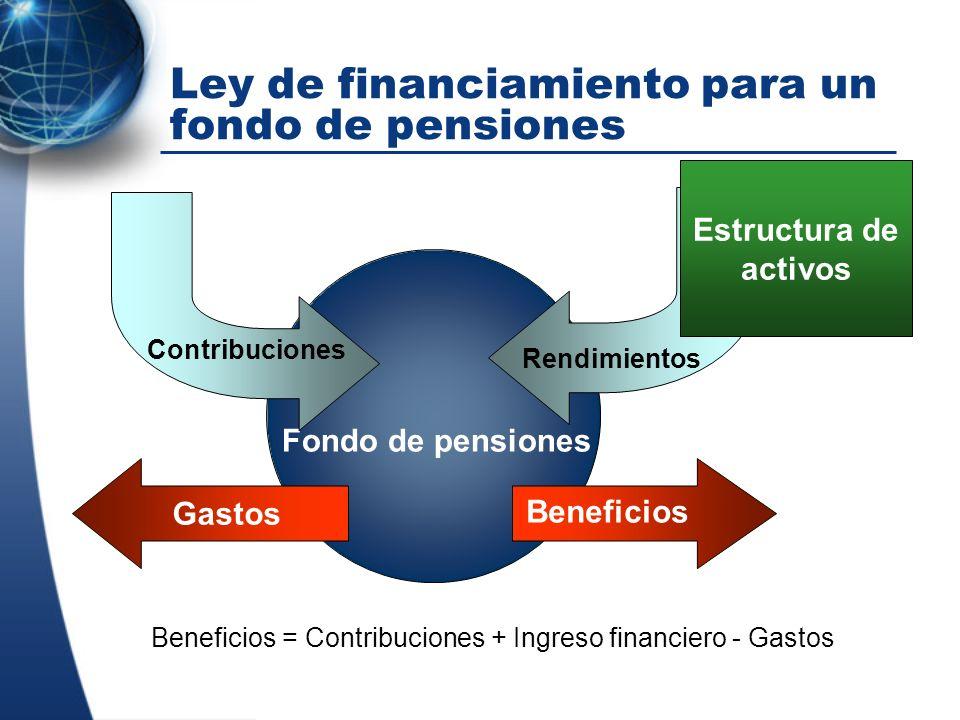 Ley de financiamiento para un fondo de pensiones