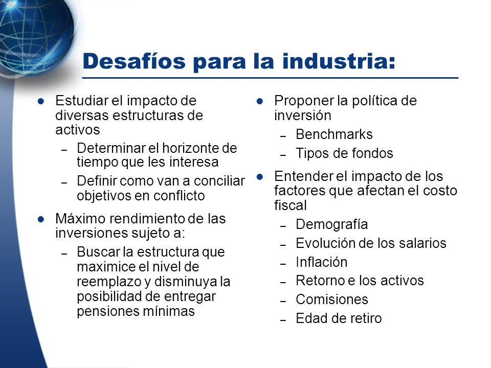 Desafíos para la industria: