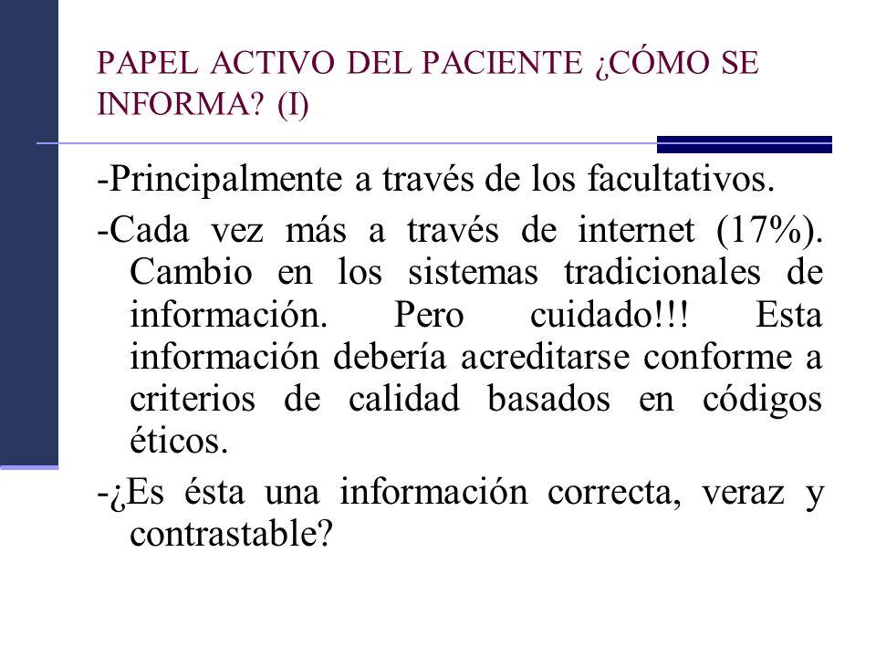 PAPEL ACTIVO DEL PACIENTE ¿CÓMO SE INFORMA (I)