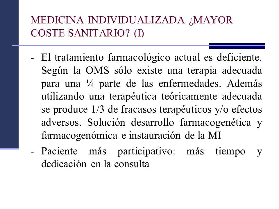 MEDICINA INDIVIDUALIZADA ¿MAYOR COSTE SANITARIO (I)
