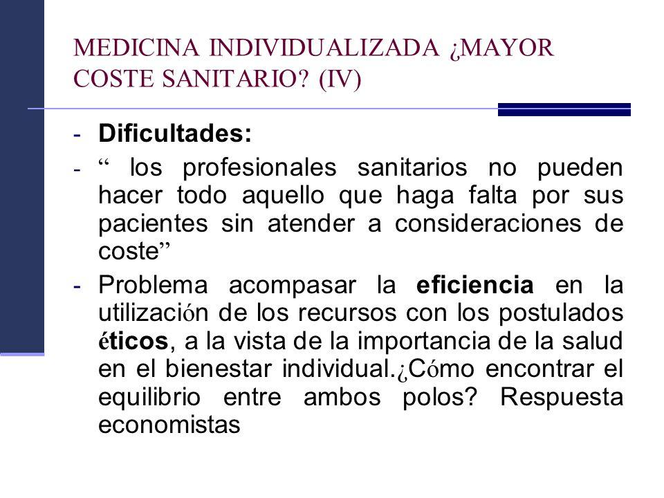 MEDICINA INDIVIDUALIZADA ¿MAYOR COSTE SANITARIO (IV)