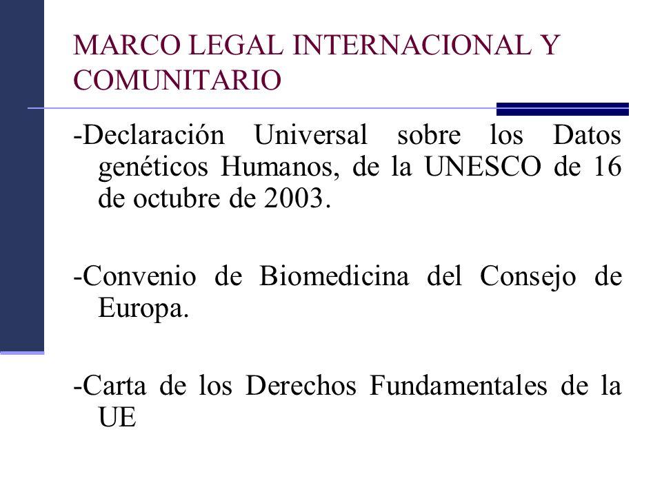 MARCO LEGAL INTERNACIONAL Y COMUNITARIO