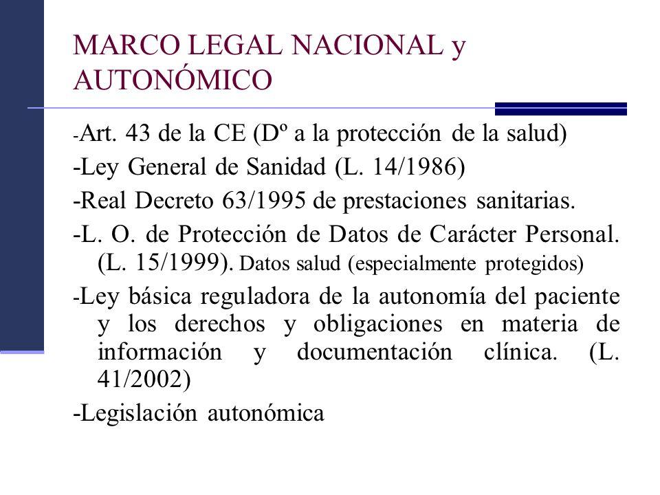 MARCO LEGAL NACIONAL y AUTONÓMICO