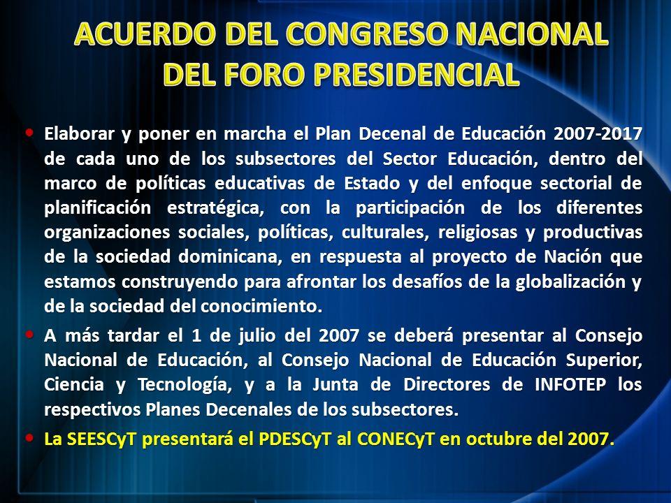 ACUERDO DEL CONGRESO NACIONAL DEL FORO PRESIDENCIAL