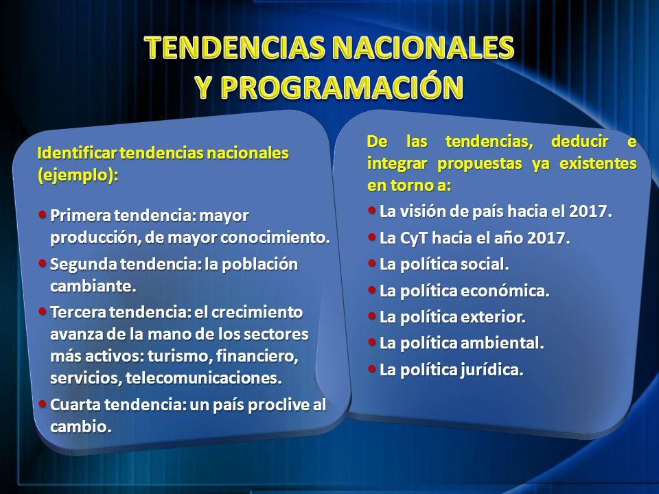 TENDENCIAS NACIONALES Y PROGRAMACIÓN