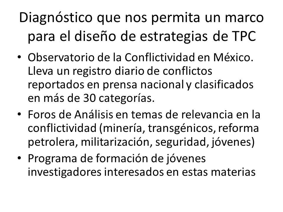 Diagnóstico que nos permita un marco para el diseño de estrategias de TPC