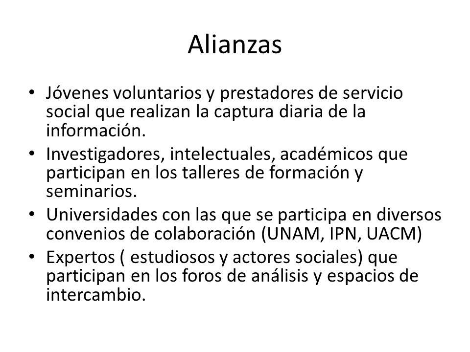 Alianzas Jóvenes voluntarios y prestadores de servicio social que realizan la captura diaria de la información.