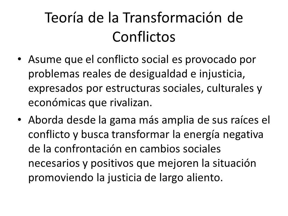 Teoría de la Transformación de Conflictos