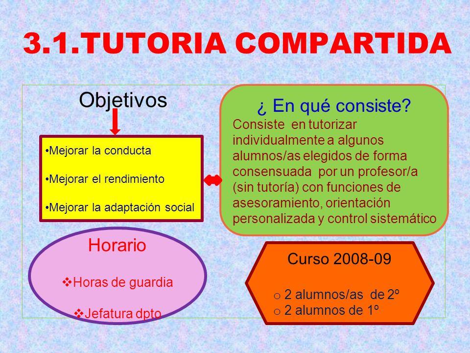 3.1.TUTORIA COMPARTIDA Objetivos ¿ En qué consiste Horario