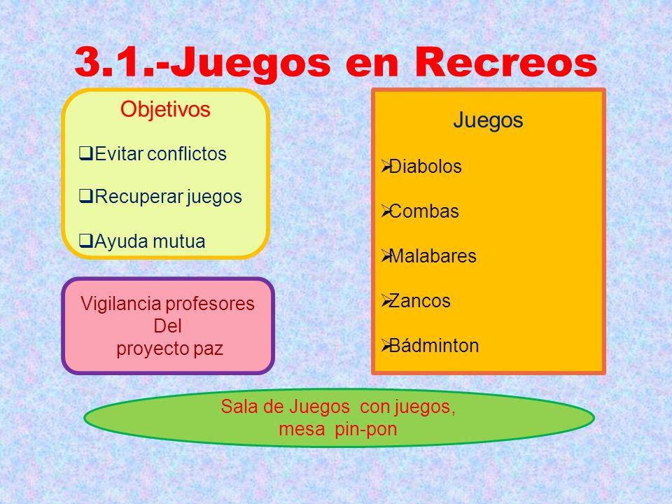 3.1.-Juegos en Recreos Objetivos Juegos Evitar conflictos Diabolos
