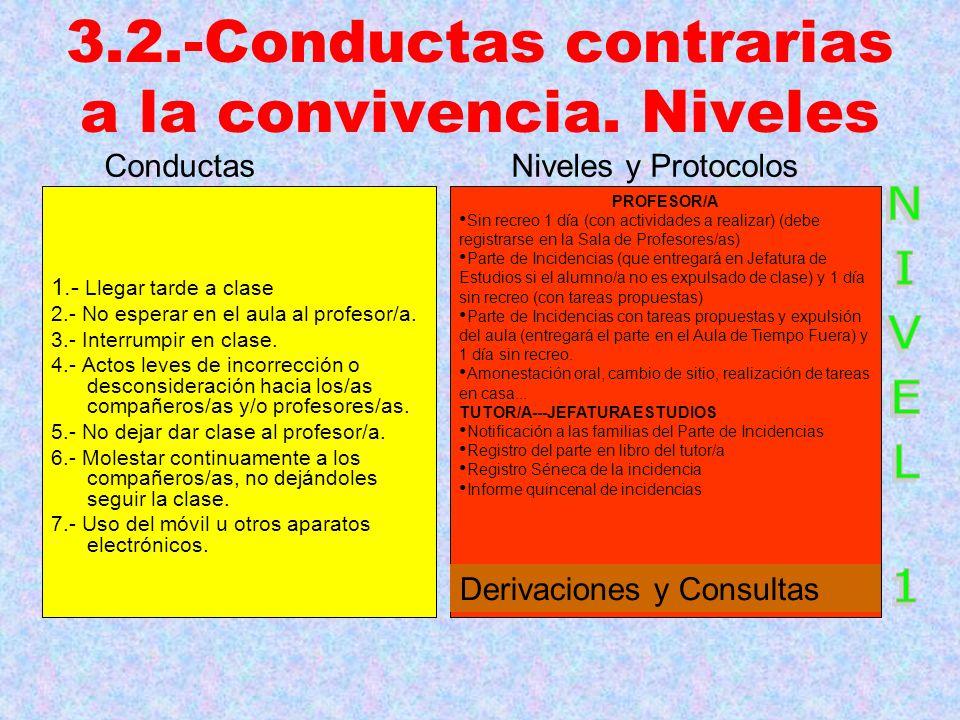 3.2.-Conductas contrarias a la convivencia. Niveles