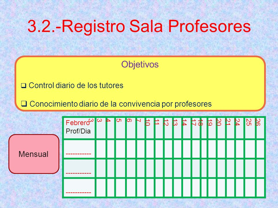 3.2.-Registro Sala Profesores