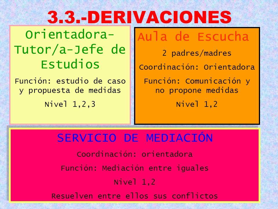 3.3.-DERIVACIONES Orientadora-Tutor/a-Jefe de Estudios Aula de Escucha