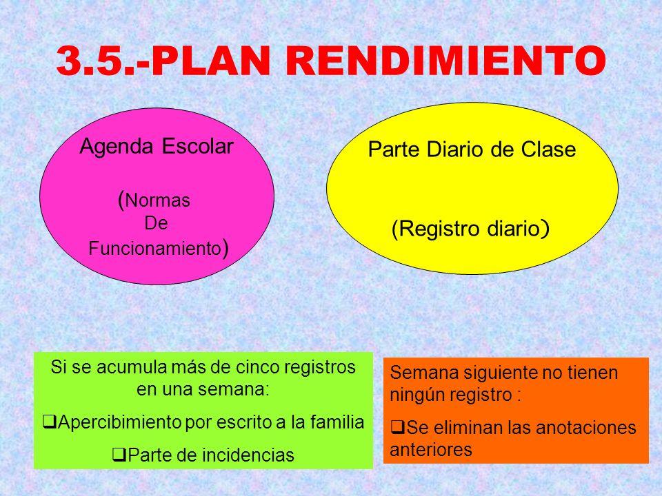 3.5.-PLAN RENDIMIENTO Agenda Escolar Parte Diario de Clase (Normas