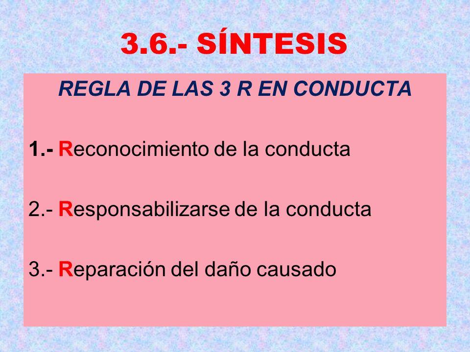 3.6.- SÍNTESIS REGLA DE LAS 3 R EN CONDUCTA 1.- Reconocimiento de la conducta 2.- Responsabilizarse de la conducta 3.- Reparación del daño causado
