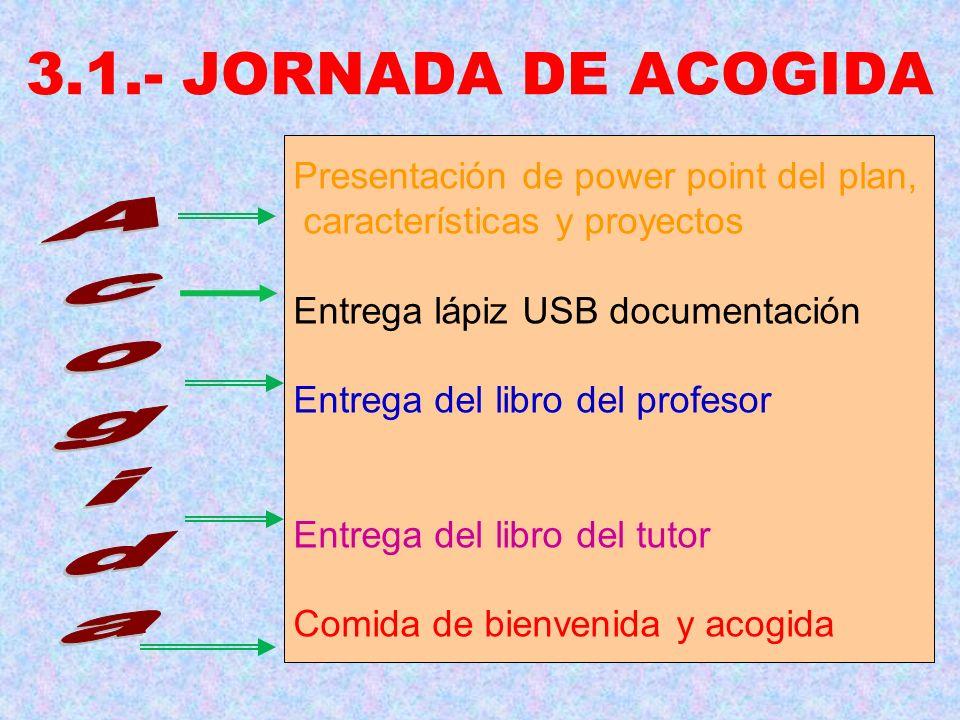 3.1.- JORNADA DE ACOGIDA Acogida Presentación de power point del plan,