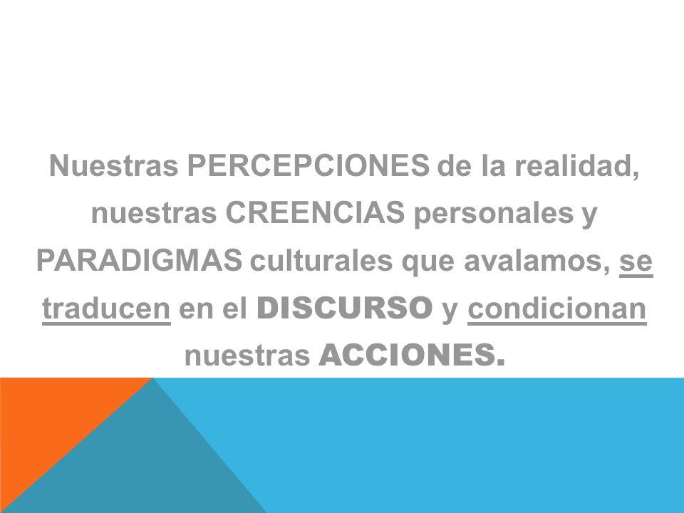 Nuestras PERCEPCIONES de la realidad, nuestras CREENCIAS personales y PARADIGMAS culturales que avalamos, se traducen en el DISCURSO y condicionan nuestras ACCIONES.