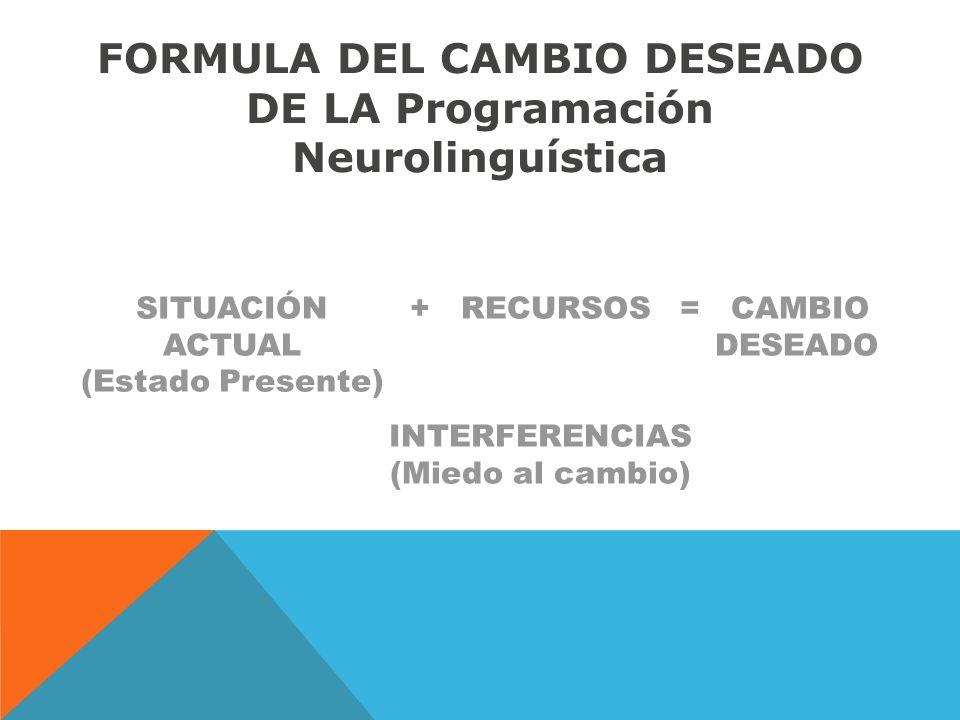FORMULA DEL CAMBIO DESEADO DE LA Programación Neurolinguística