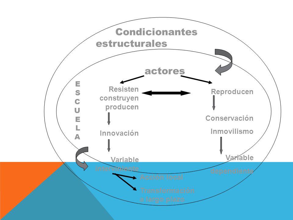Condicionantes estructurales