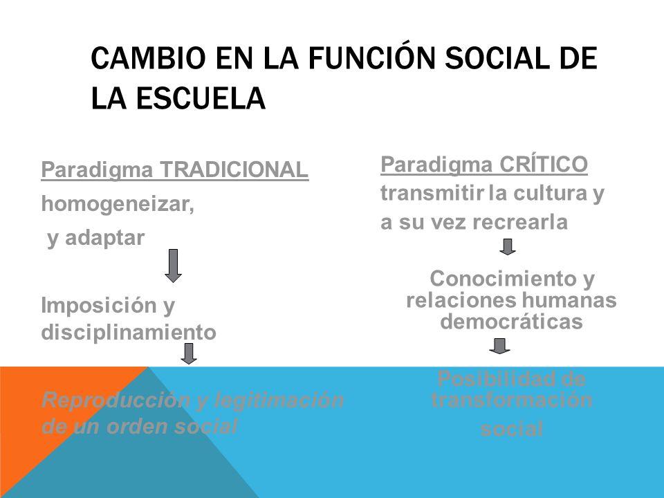 Cambio en la función social de la escuela