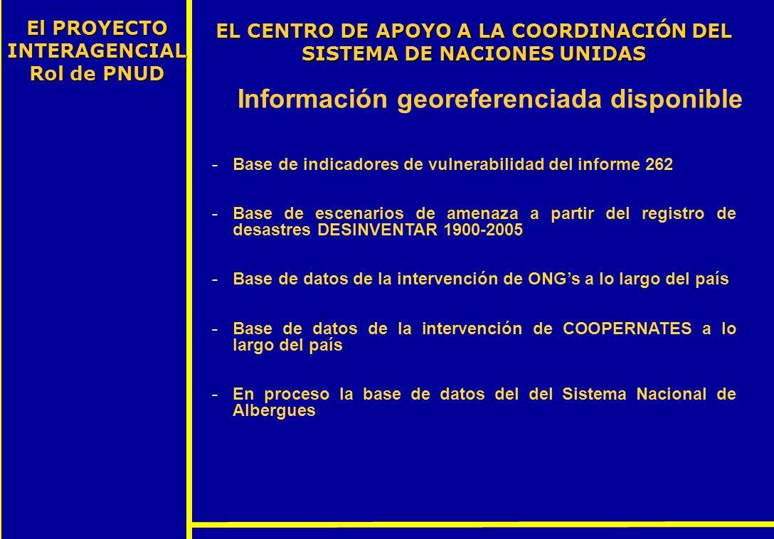 Información georeferenciada disponible