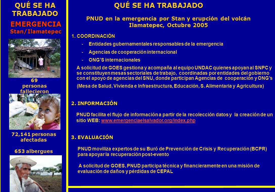 EMERGENCIA Stan/Ilamatepec 72,141 personas afectadas 653 albergues