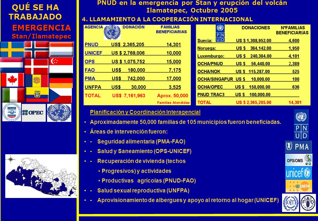 EMERGENCIA Stan/Ilamatepec