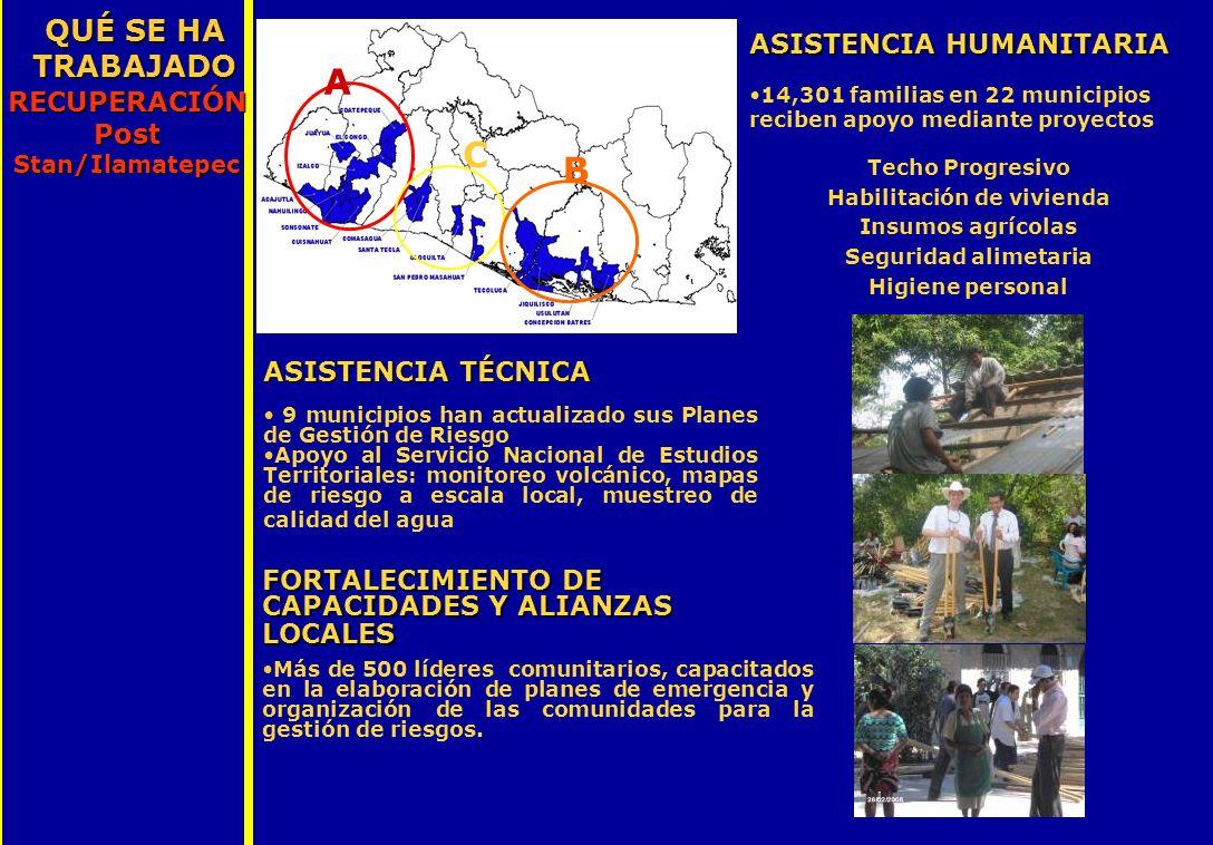 Habilitación de vivienda RECUPERACIÓN Post Stan/Ilamatepec