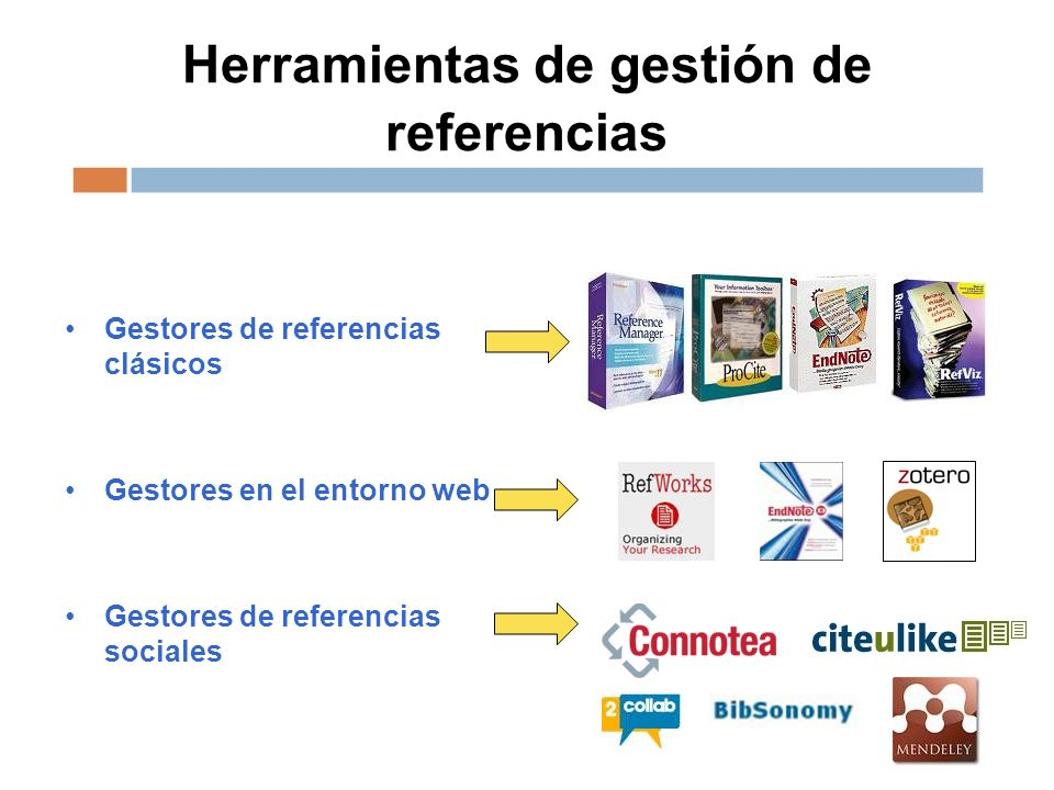 Herramientas de gestión de referencias