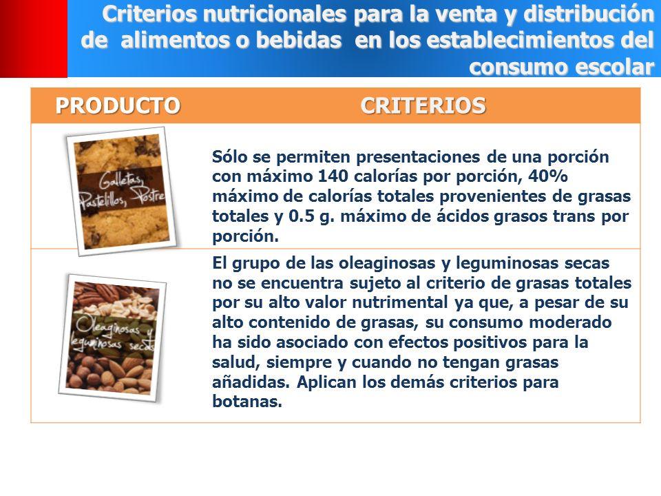 Criterios nutricionales para la venta y distribución de alimentos o bebidas en los establecimientos del consumo escolar