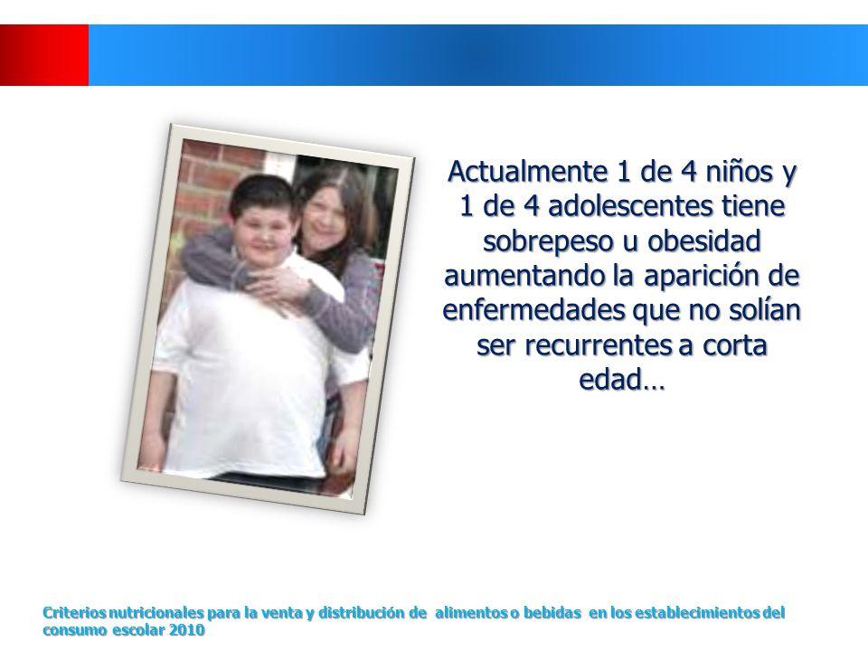 Actualmente 1 de 4 niños y 1 de 4 adolescentes tiene sobrepeso u obesidad aumentando la aparición de enfermedades que no solían ser recurrentes a corta edad…