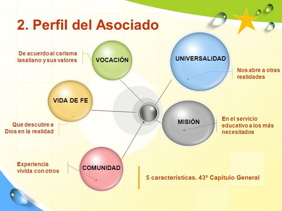 2. Perfil del Asociado UNIVERSALIDAD VOCACIÓN VIDA DE FE MISIÓN