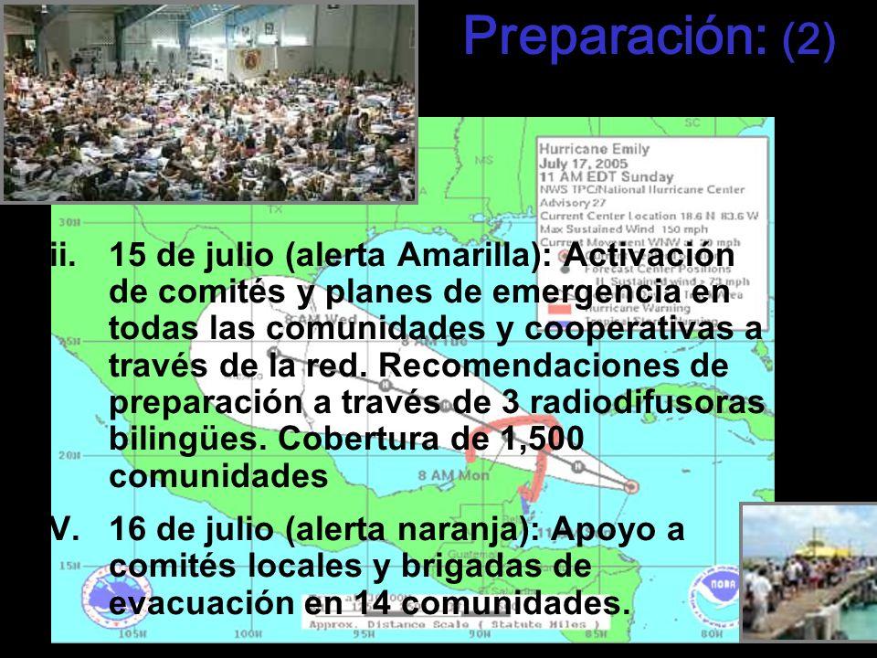 Preparación: (2)