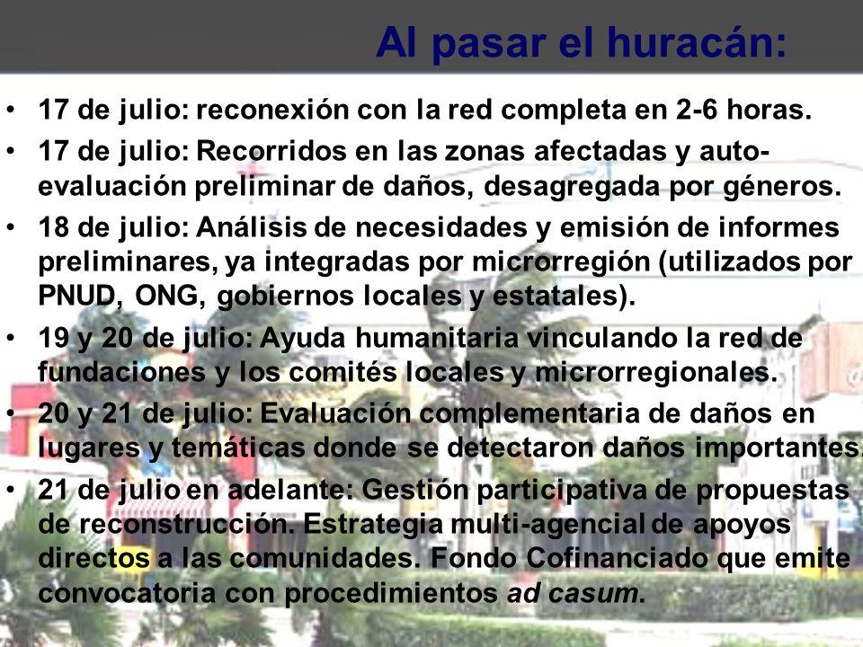 Al pasar el huracán: 17 de julio: reconexión con la red completa en 2-6 horas.