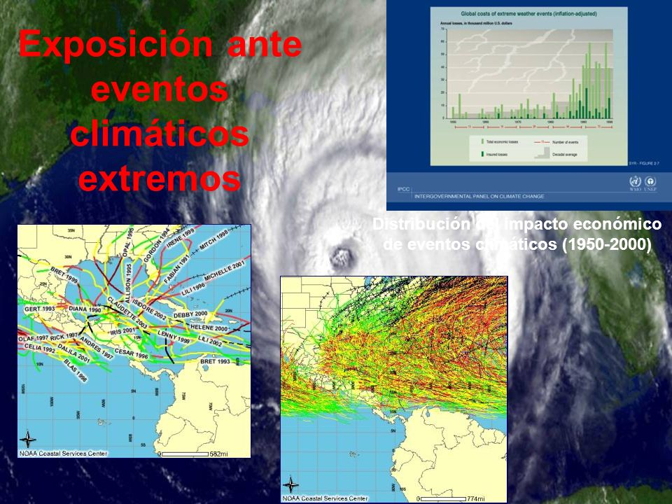 Exposición ante eventos climáticos extremos