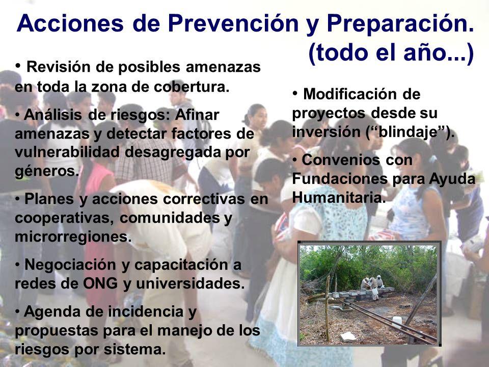 Acciones de Prevención y Preparación. (todo el año...)