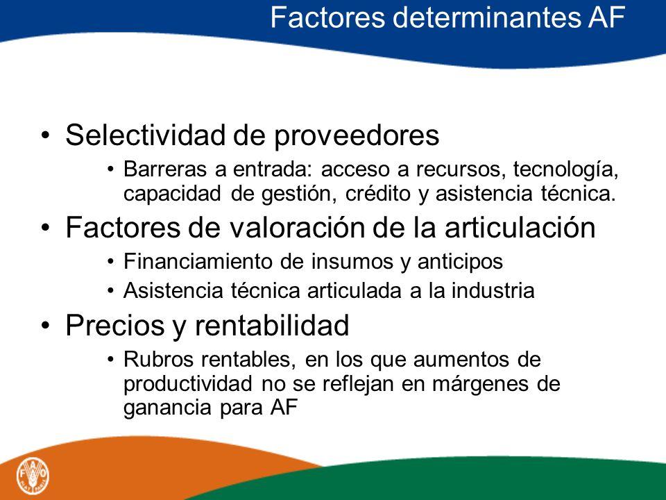 Factores determinantes AF