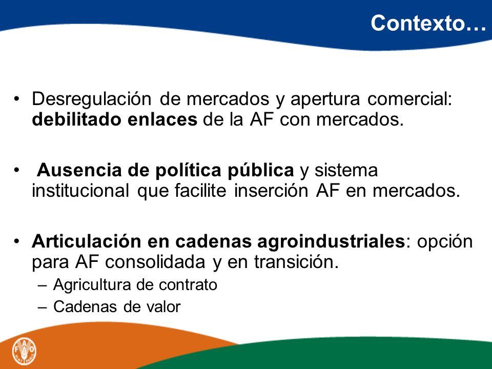 Contexto… Desregulación de mercados y apertura comercial: debilitado enlaces de la AF con mercados.