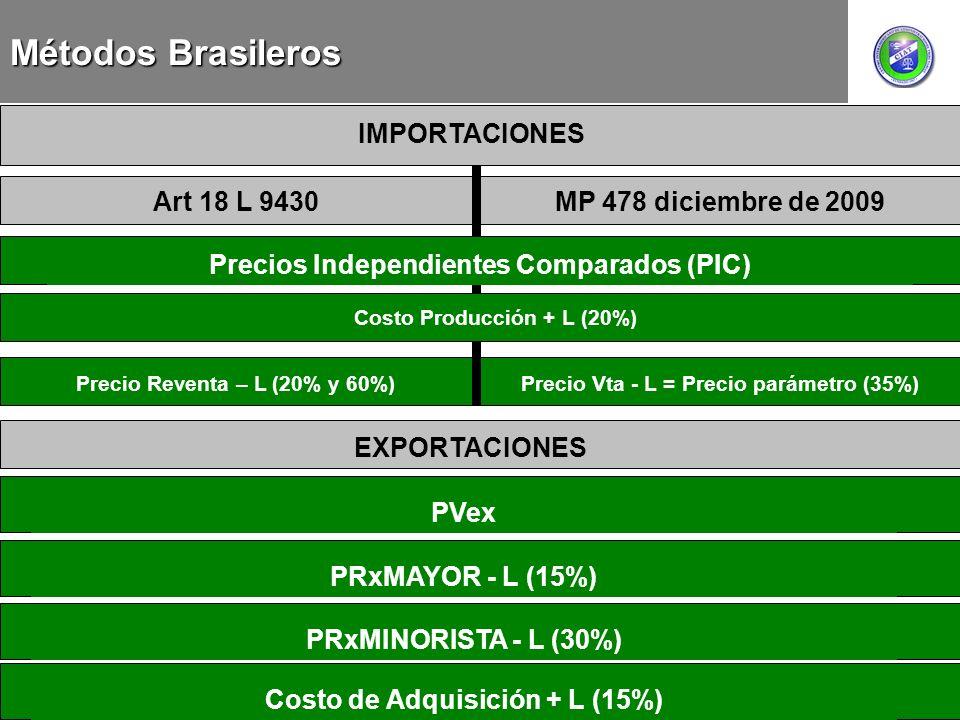 Métodos Brasileros IMPORTACIONES MEXICO CHILE Art 18 L 9430