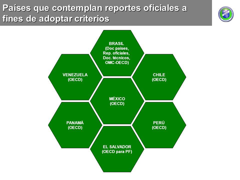 Países que contemplan reportes oficiales a fines de adoptar criterios