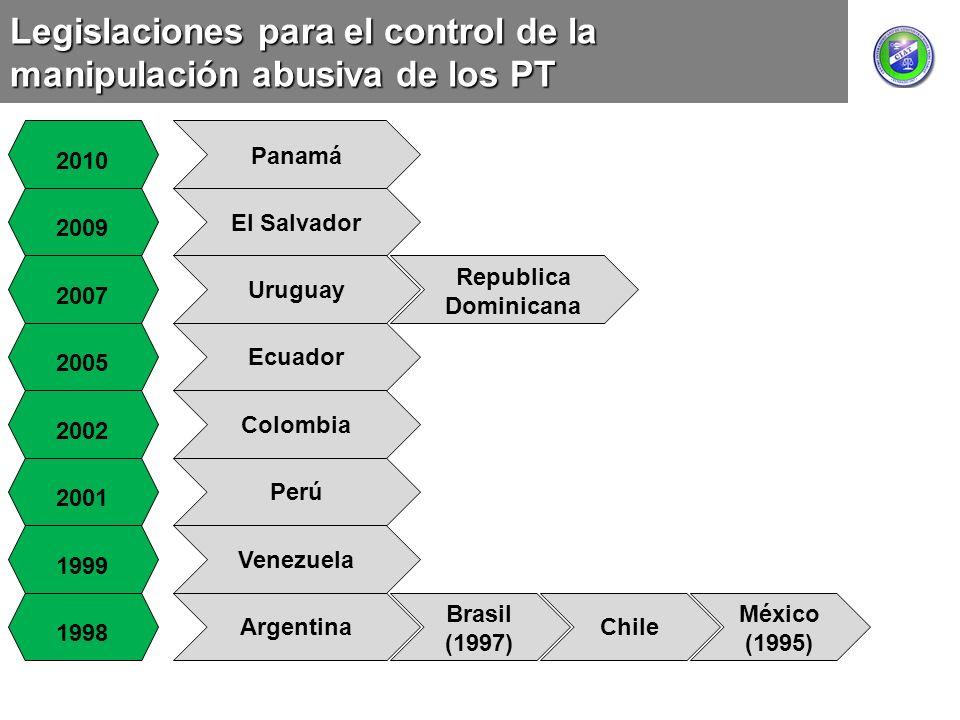 Legislaciones para el control de la manipulación abusiva de los PT