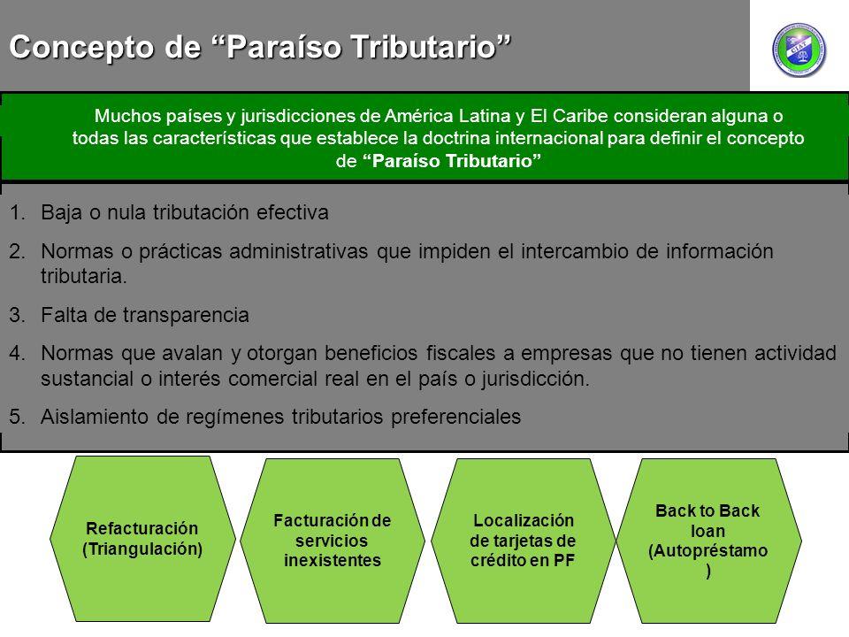 Concepto de Paraíso Tributario