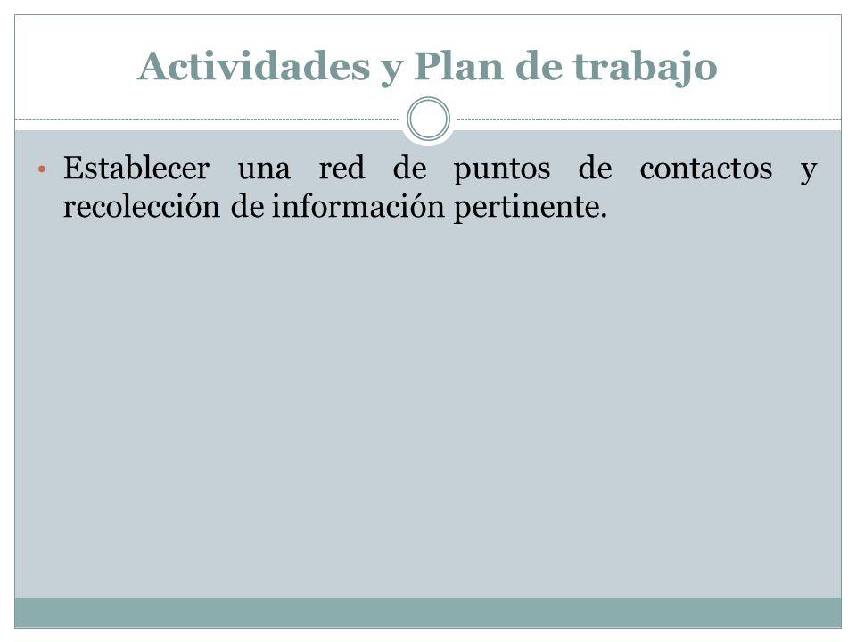 Actividades y Plan de trabajo