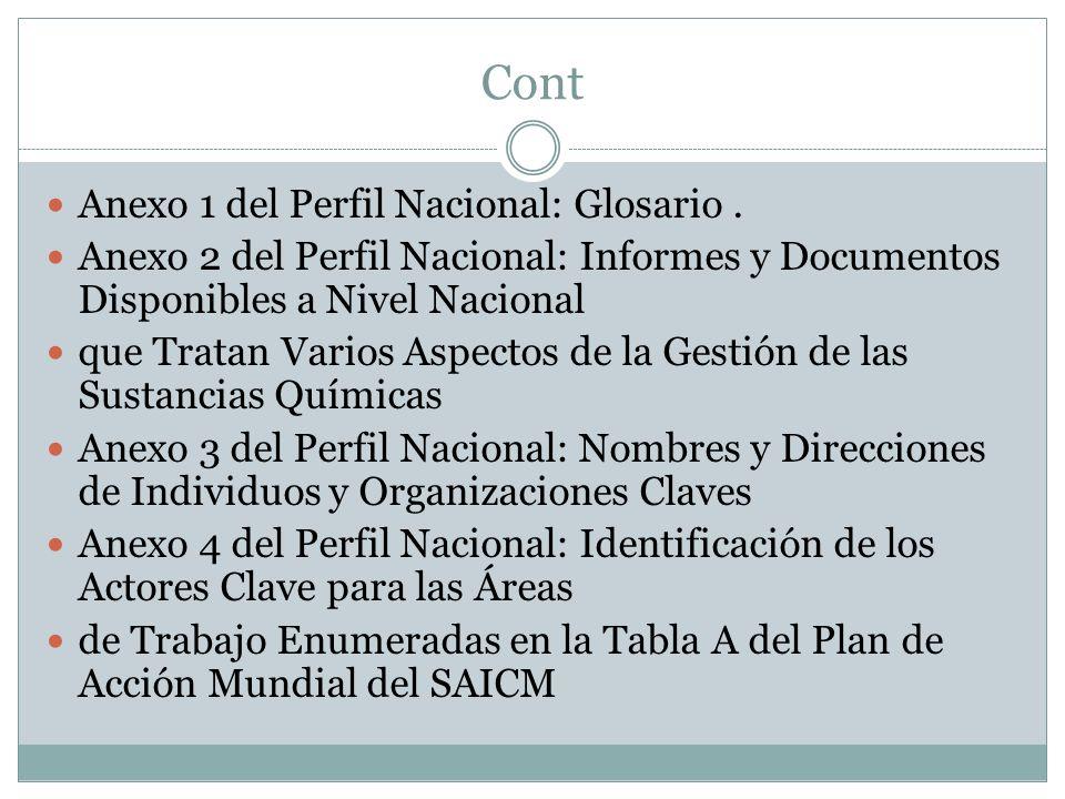 Cont Anexo 1 del Perfil Nacional: Glosario .