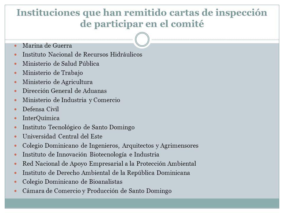 Instituciones que han remitido cartas de inspección de participar en el comité