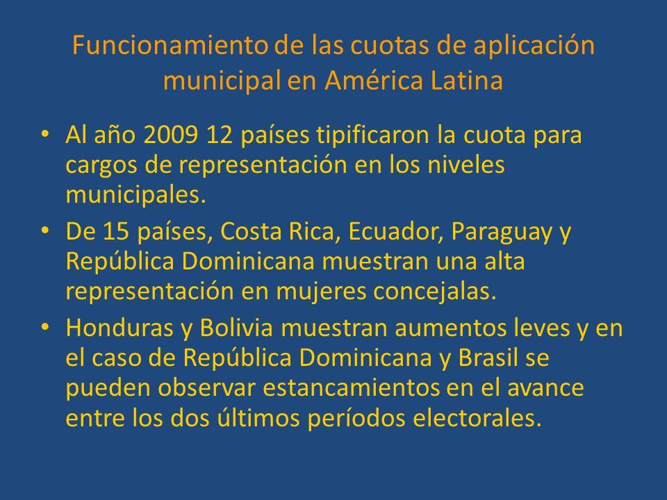 Funcionamiento de las cuotas de aplicación municipal en América Latina