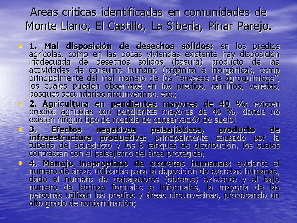 Areas criticas identificadas en comunidades de Monte Llano, El Castillo, La Siberia, Pinar Parejo.