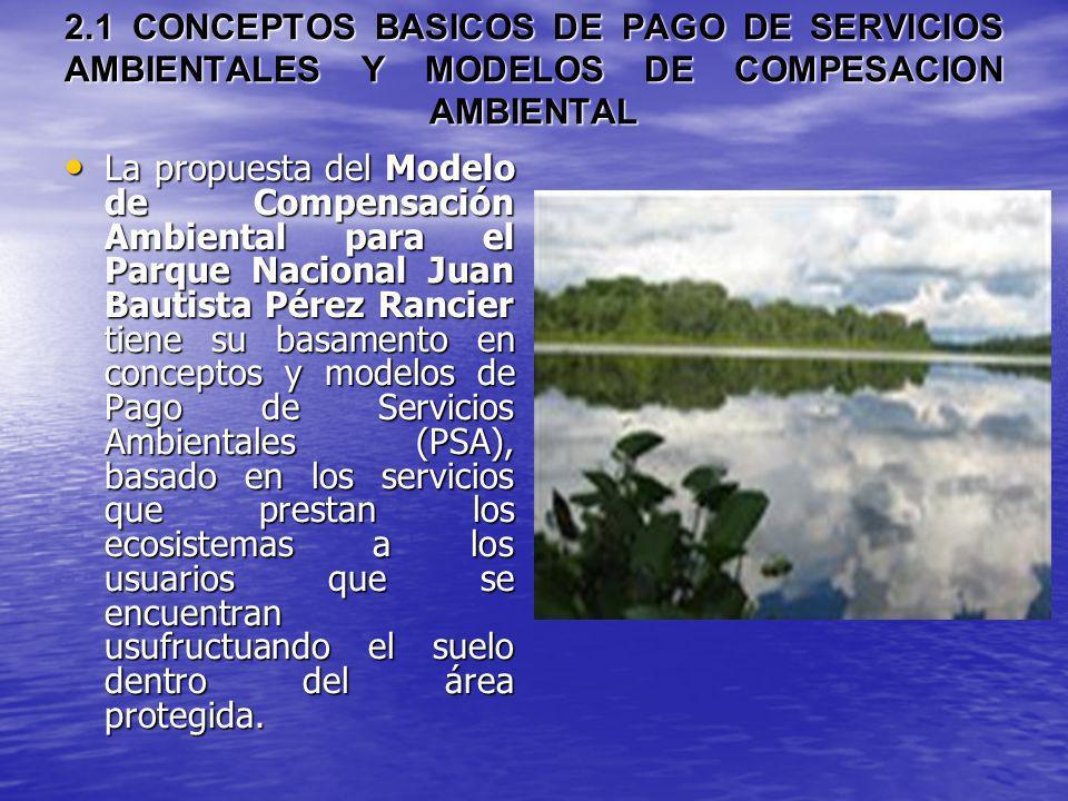 2.1 CONCEPTOS BASICOS DE PAGO DE SERVICIOS AMBIENTALES Y MODELOS DE COMPESACION AMBIENTAL