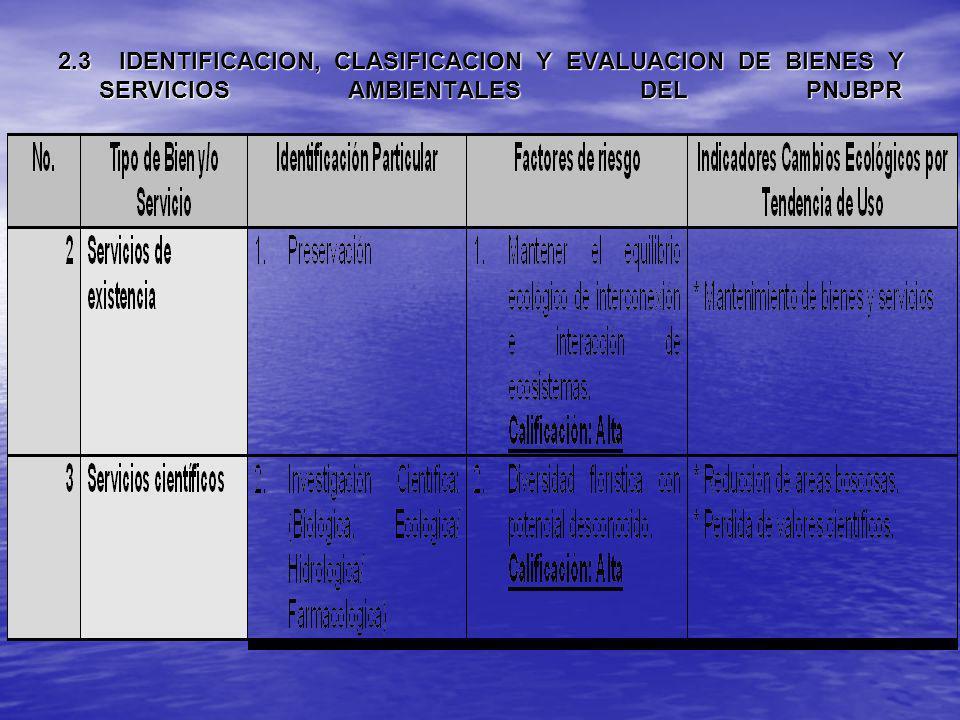 2.3 IDENTIFICACION, CLASIFICACION Y EVALUACION DE BIENES Y SERVICIOS AMBIENTALES DEL PNJBPR